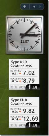 Гаджеты курсов валют