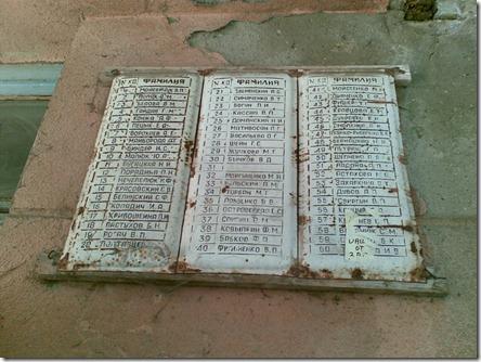 Список жильцов дома